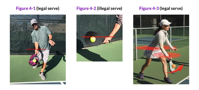 Pickleball Rules - 4.A. The Serve - Figure 4-1, 4-2, 4-3 Legal and Illegal Serve